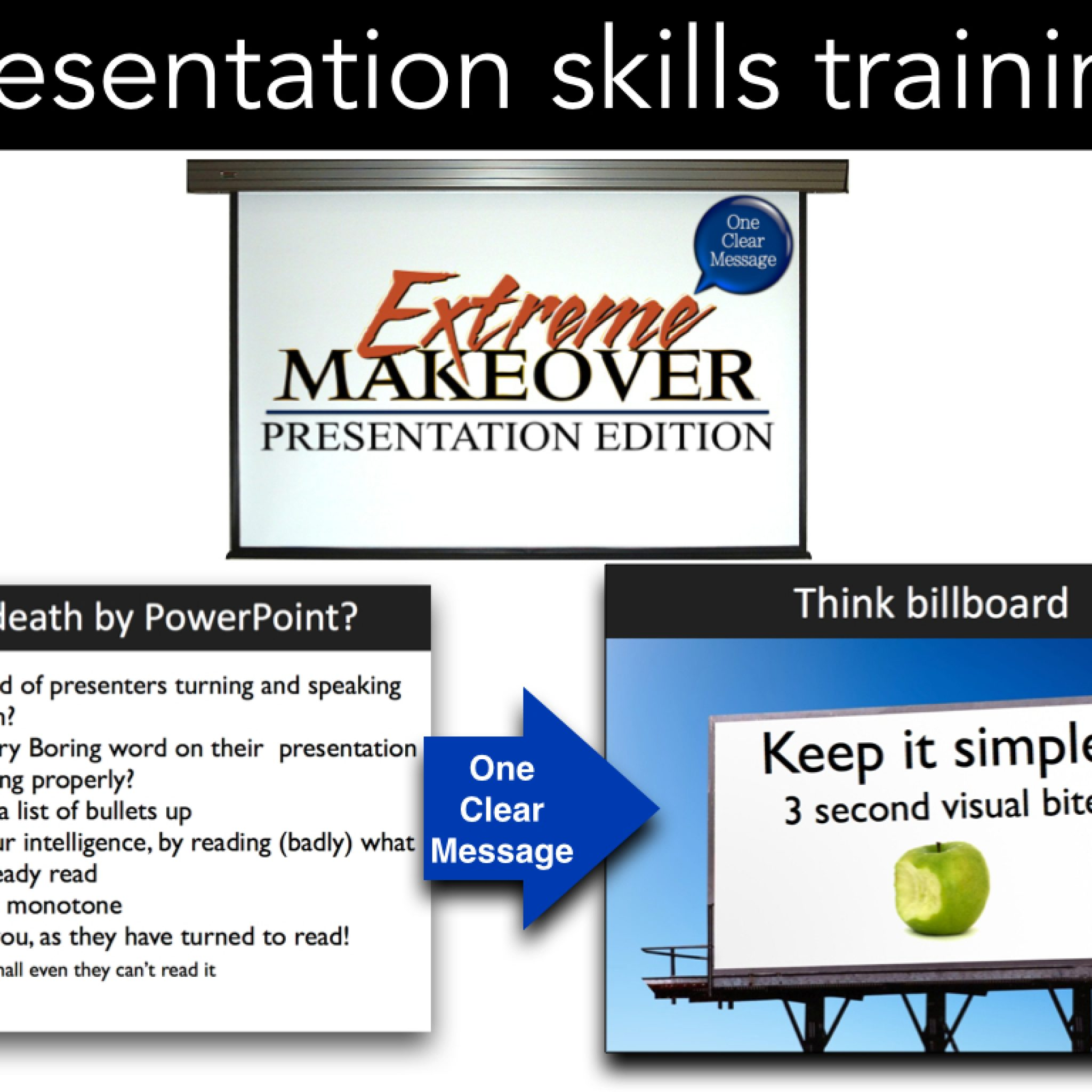Presentation skills training speaker training