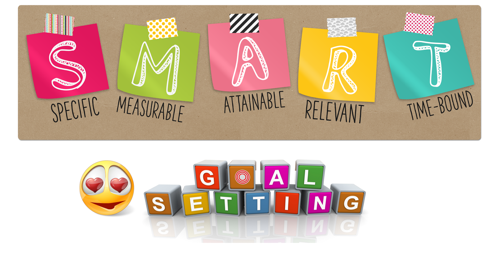 emotional goal setting