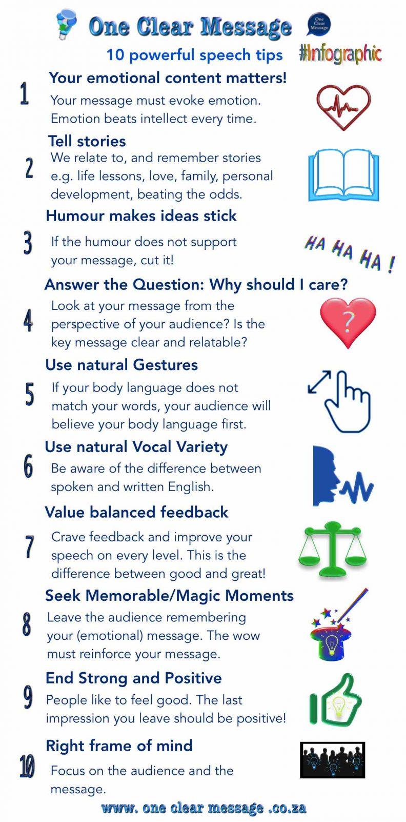 10 powerful speech tips Infographic