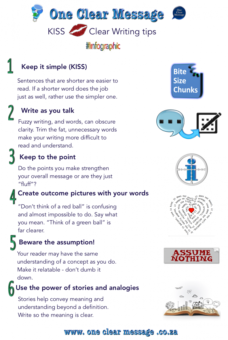KISS Clear Writing tips Infographic