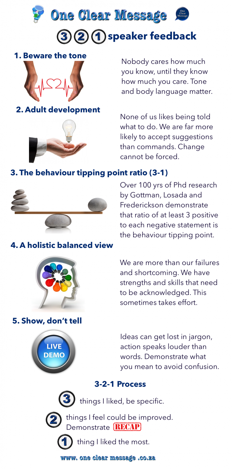One Clear Message 321 feedback Infographic