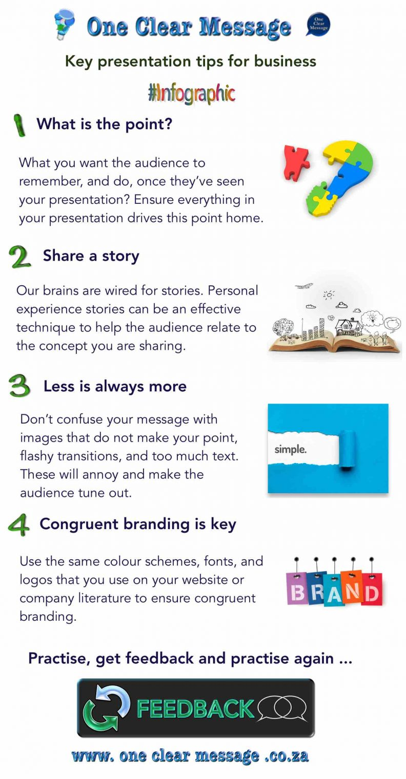 Key presentation tips for business Infographic