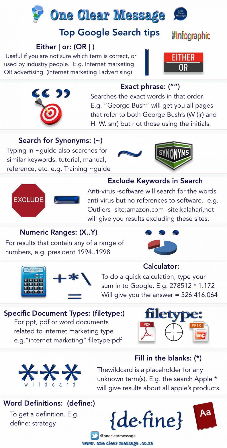One Clear Message Google Search tips Infographic