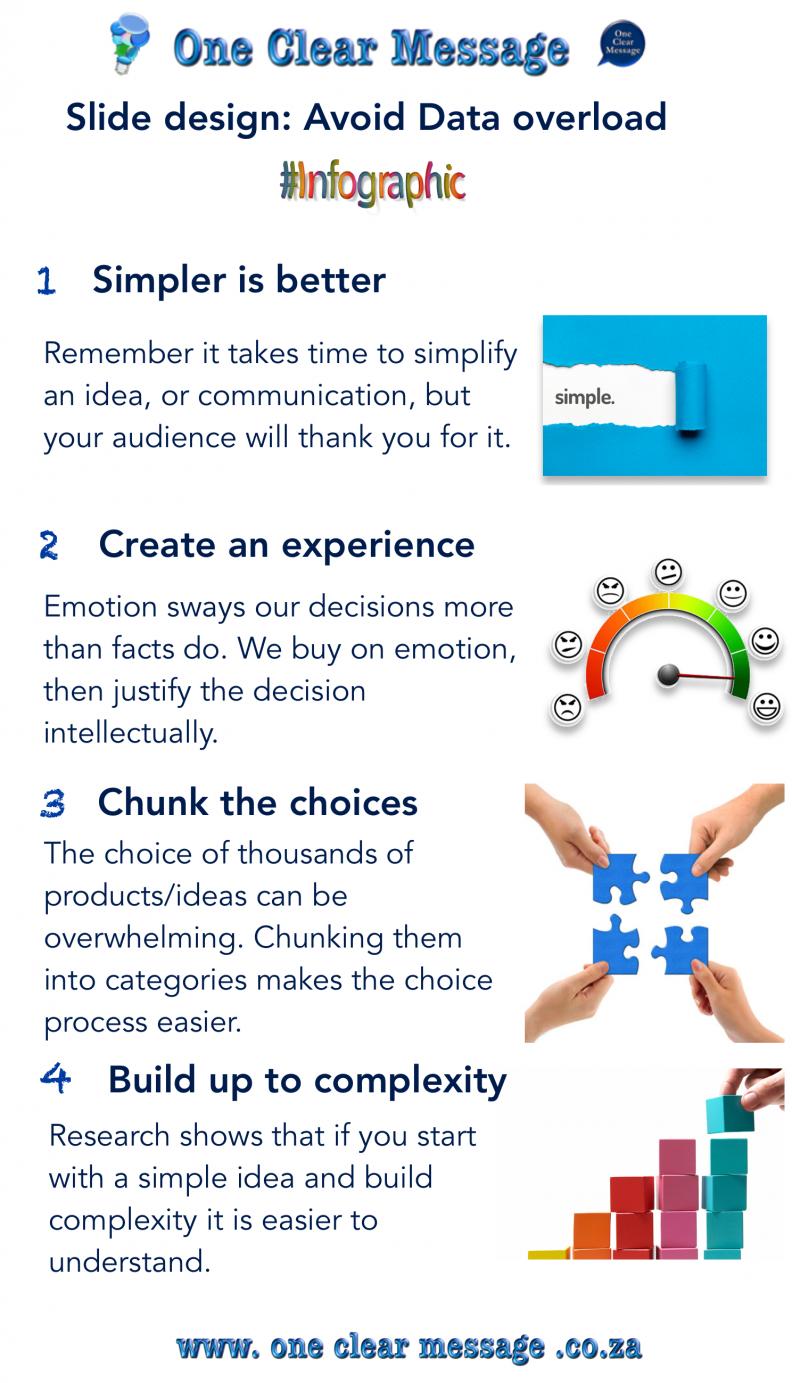 Slide design - avoid overload infographic