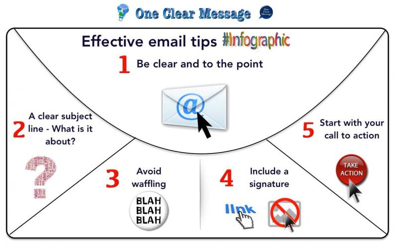Effective email tips Infographic