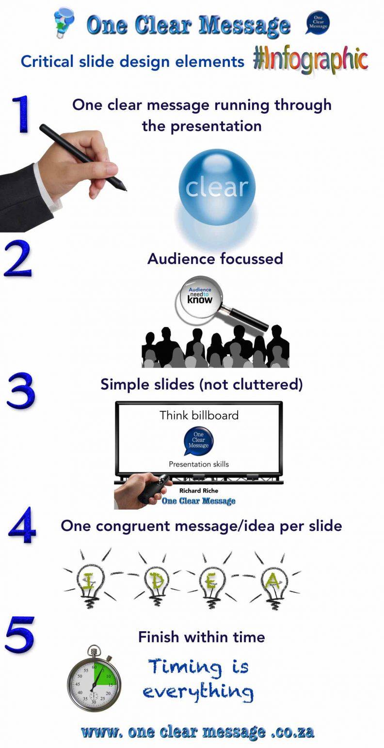 Critical slide design elements Infographic