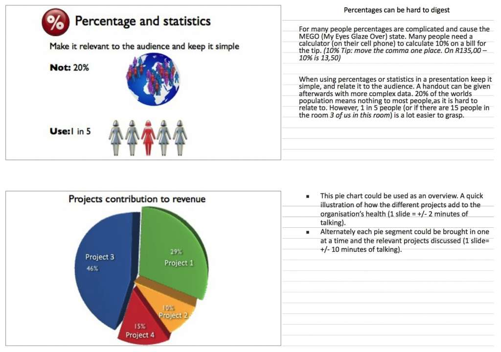 Slide design handout vs presentation