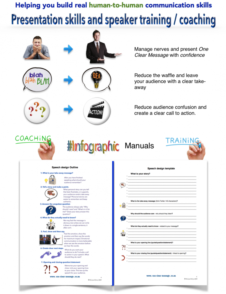 Presentation design and speaking skills training infographic