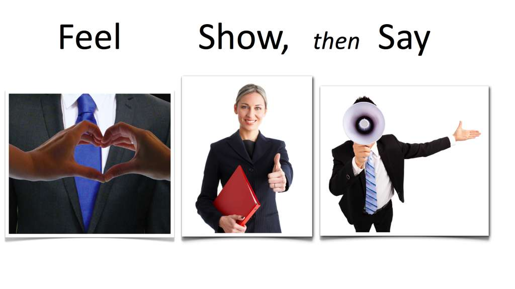 Presentation skills: Feel, show, say