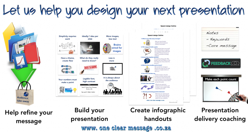 help you design your next presentation refine, build, infographic, speech