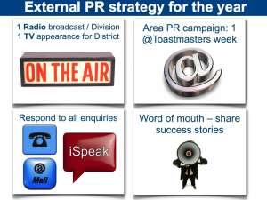 Presentation skills: Alternatives to boring bullet points
