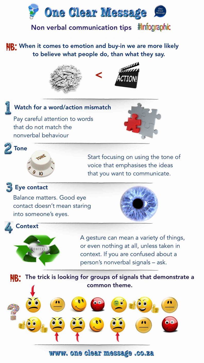 Non verbal communication tips Infographic