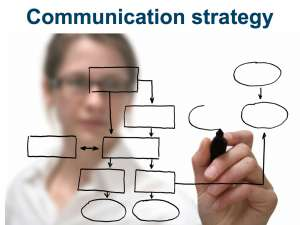 A Clear communications strategy defined