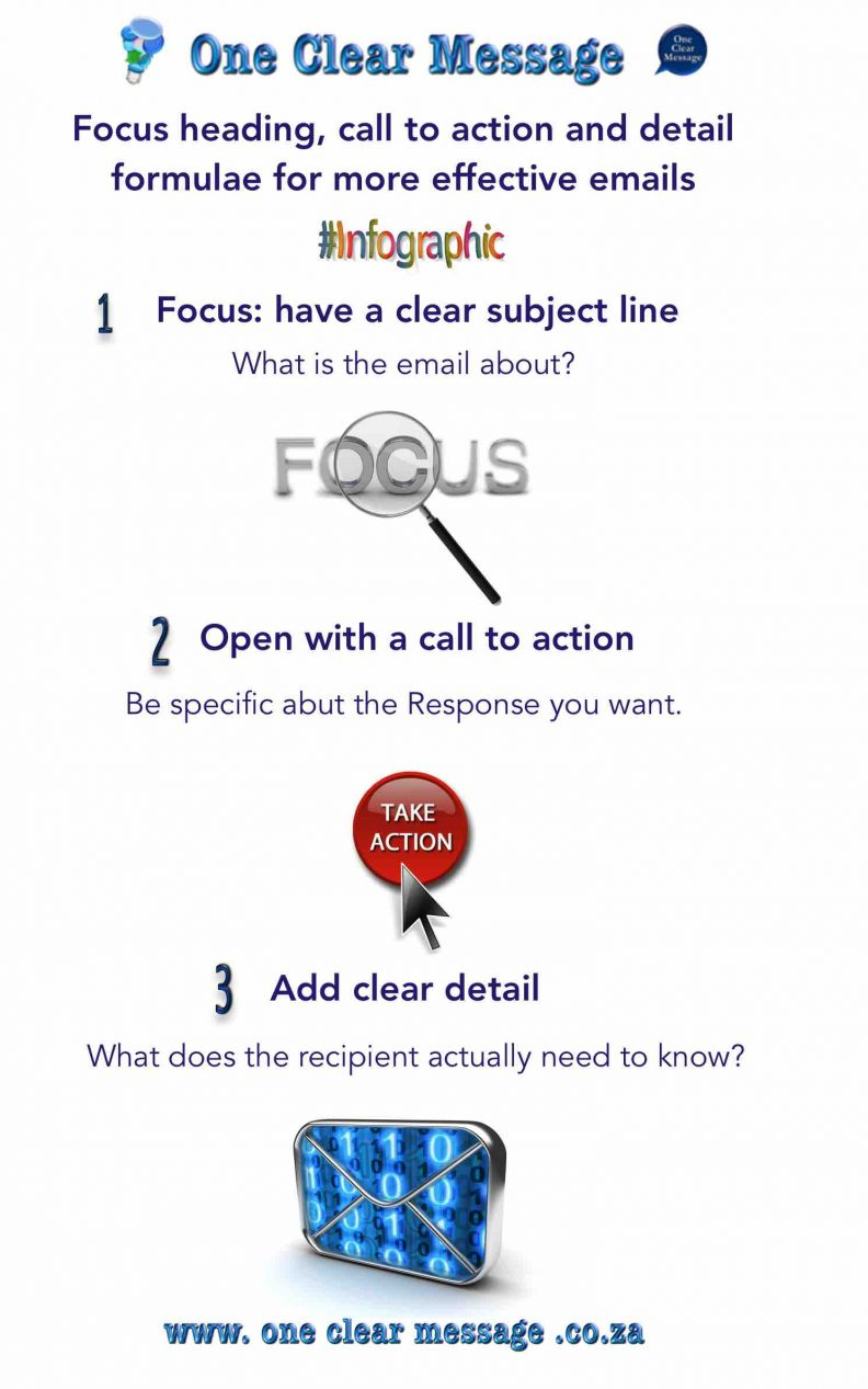 More effective emails infographic