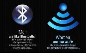 men vs women Presentation skills training