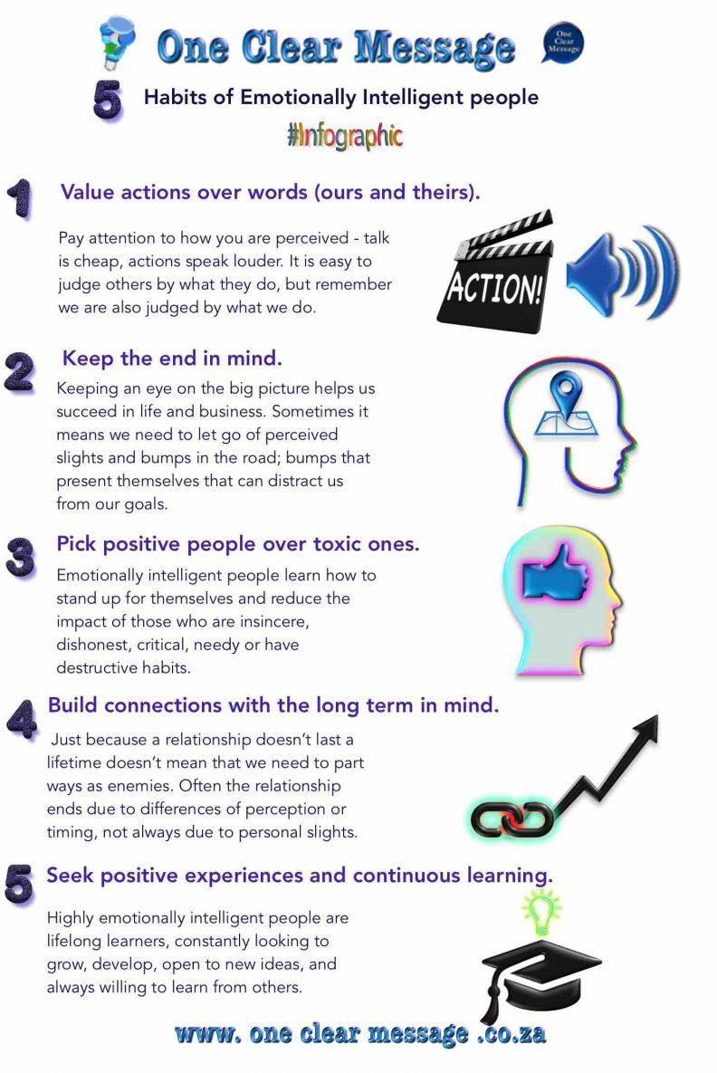 5 Habits of Emotionally Intelligent people Infographic
