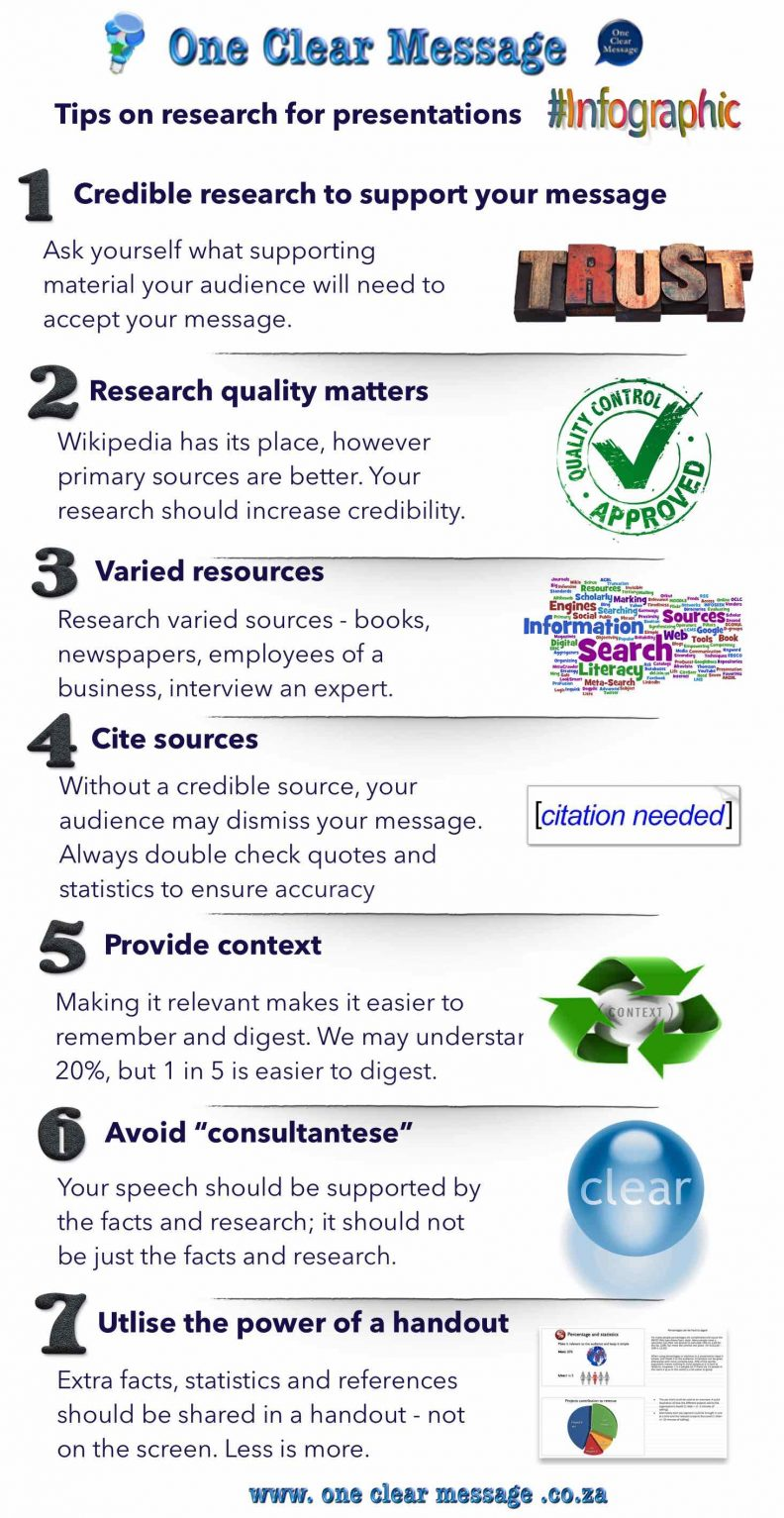 Tips on research for presentations Infographic