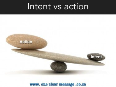 Intent vs action in Cognitive Dissonance and social support