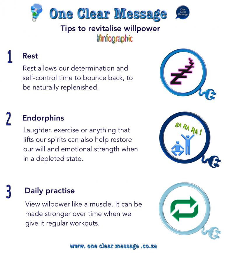 revitalise-willpower-infographic