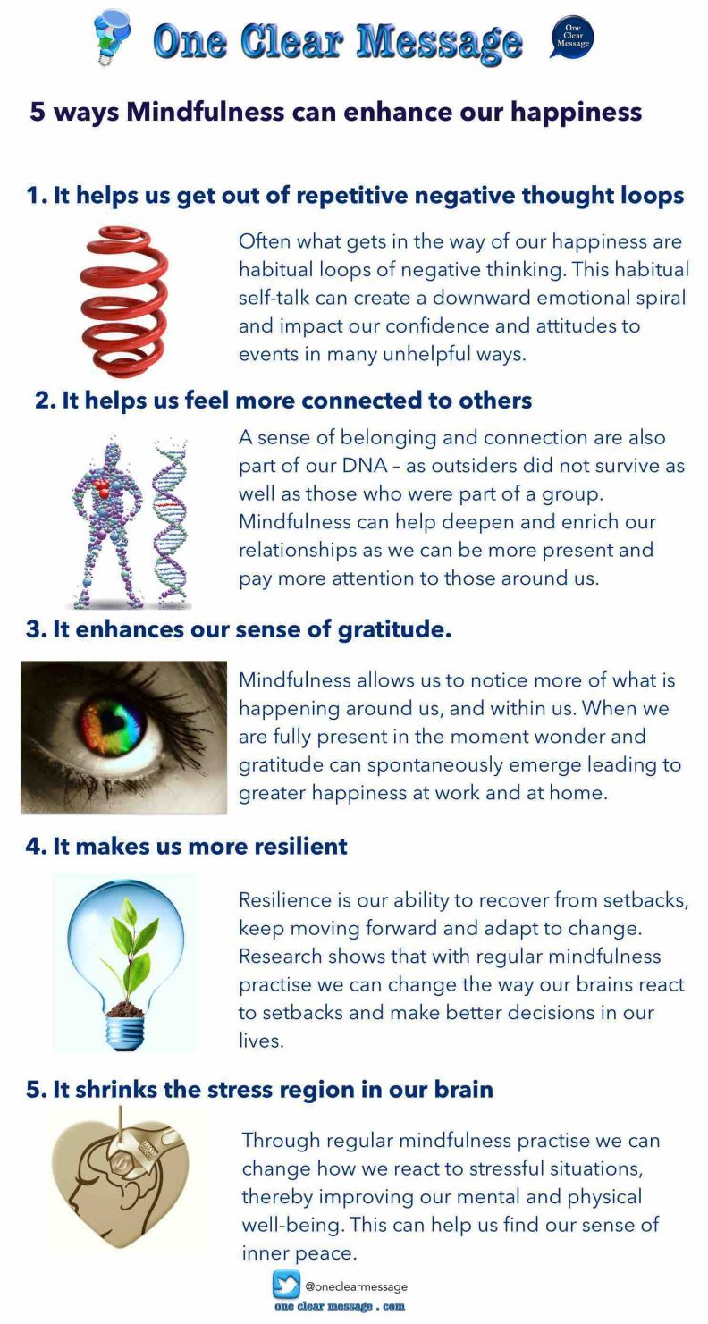5 ways Mindfulness can enhance our happiness at work #infographic