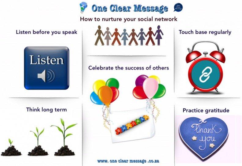 Building social support through nurturing  social networks