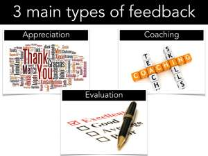 Learning to receive feedback 3 types Receiving feedback