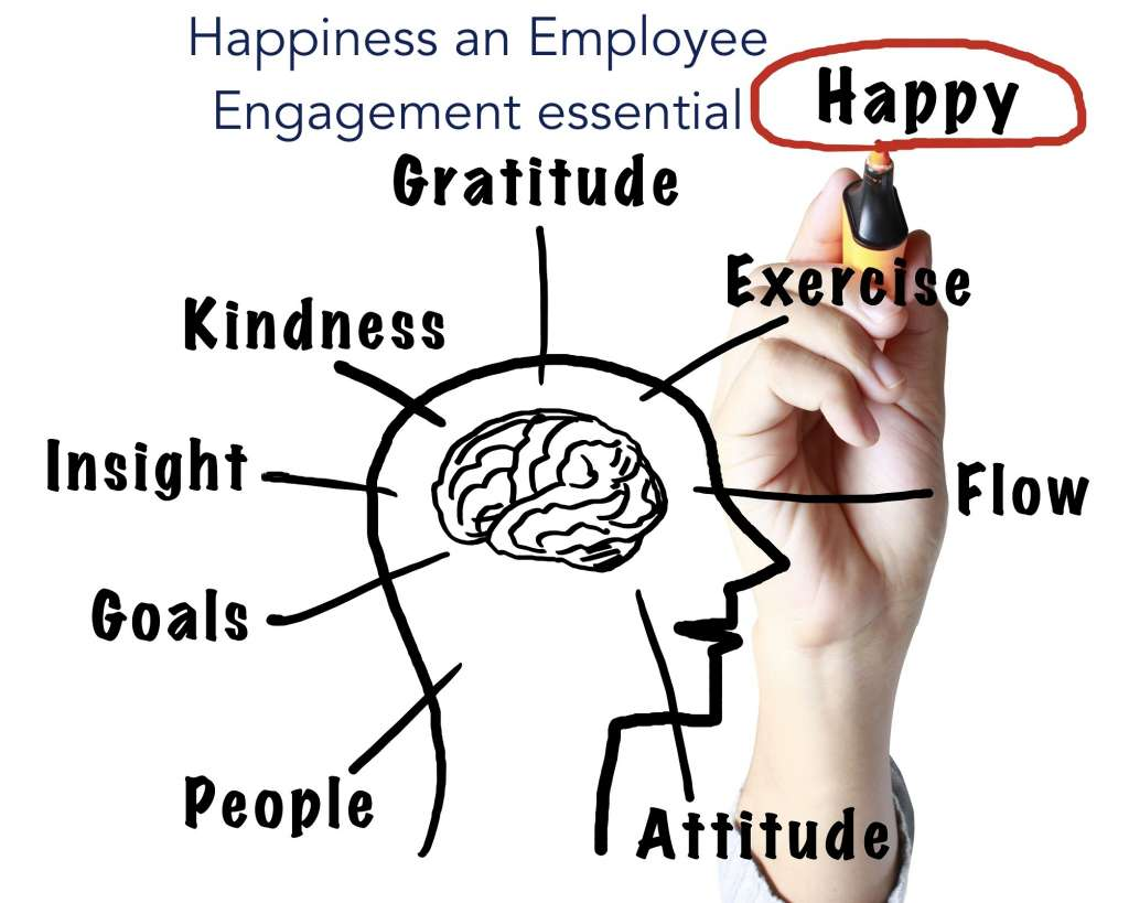 happiness work benefits