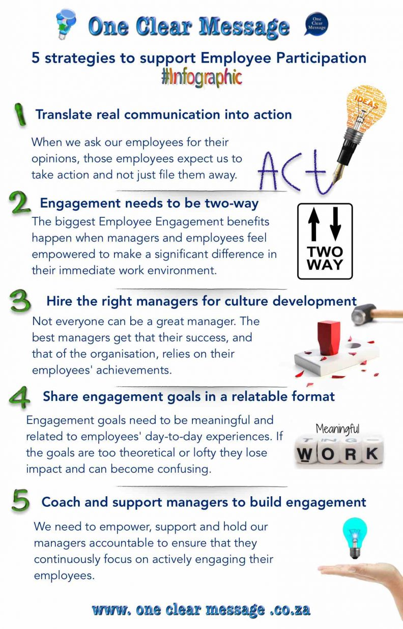 5 strategies to support Employee Participation Infographic