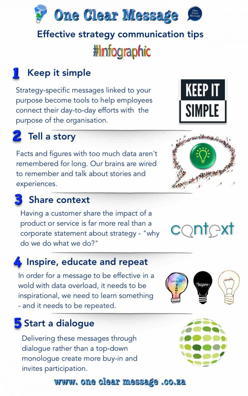 Effective strategy communication tips Infographic