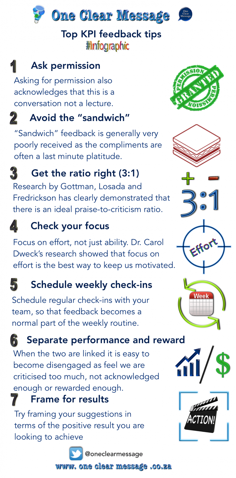 Top KPI feedback tips infographic