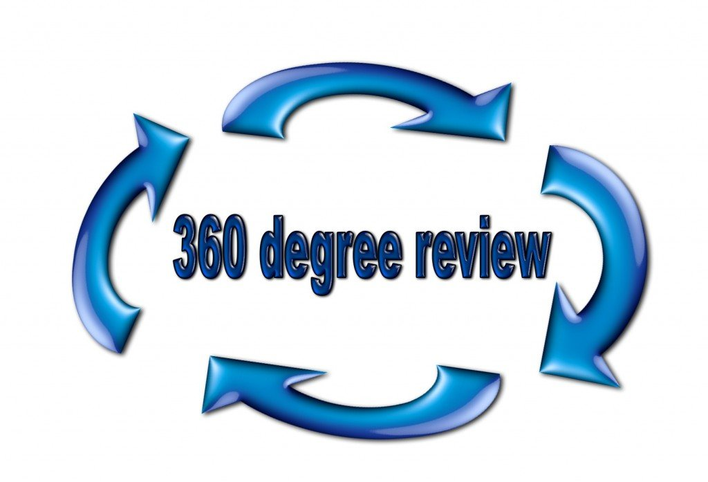 360 Degree feedback for development of high performance teams