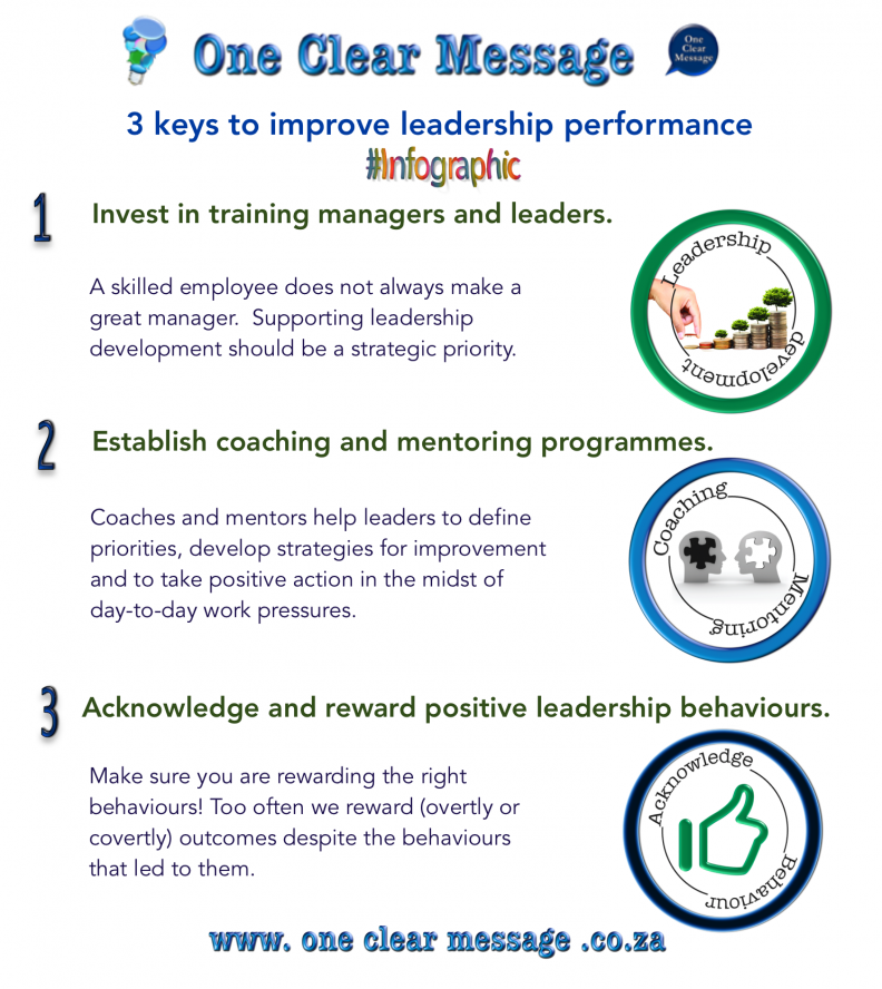 3-keys-to-improve-leadership-performance-infographic