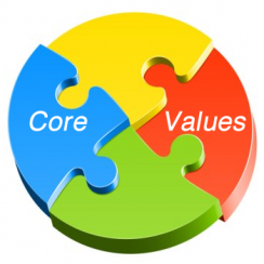 Values lived with passion drive organisational culture and employee engagement