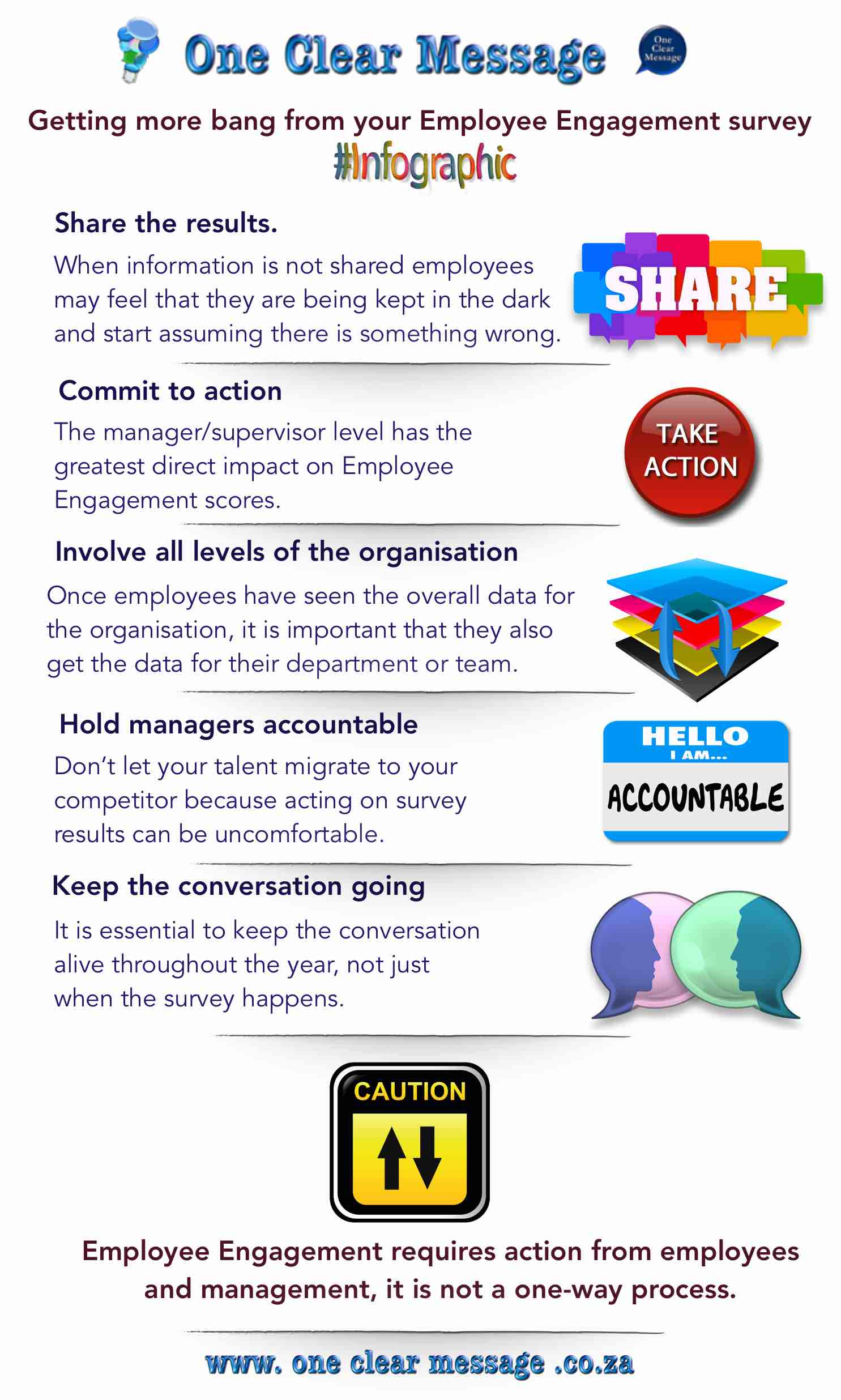Getting more bang from your Employee Engagement survey Infographic