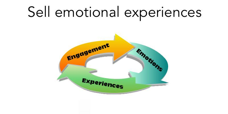 Sell emotional experiences