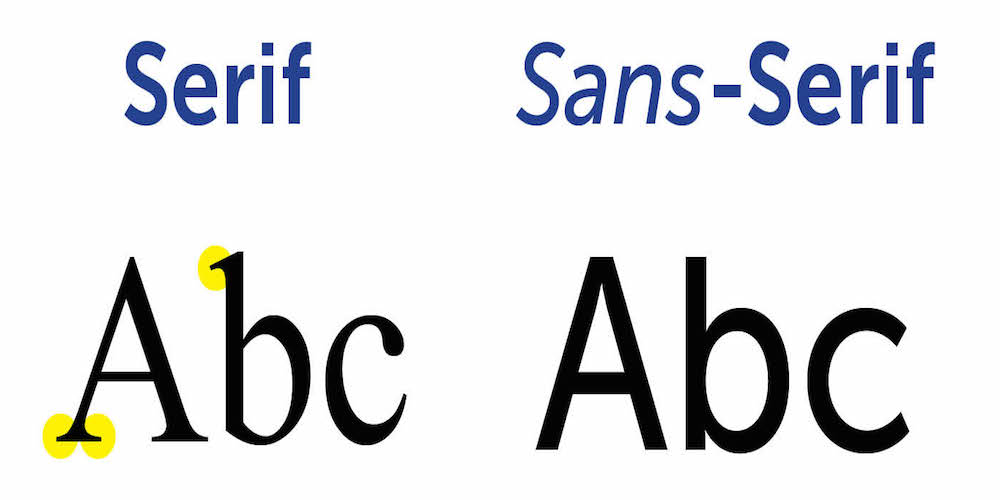 Serif-SansSerif Slide design contrast and font