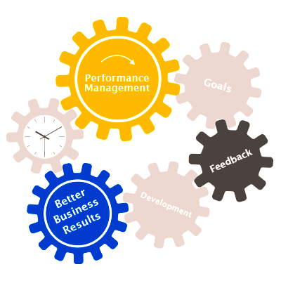 fixing performance management feedback