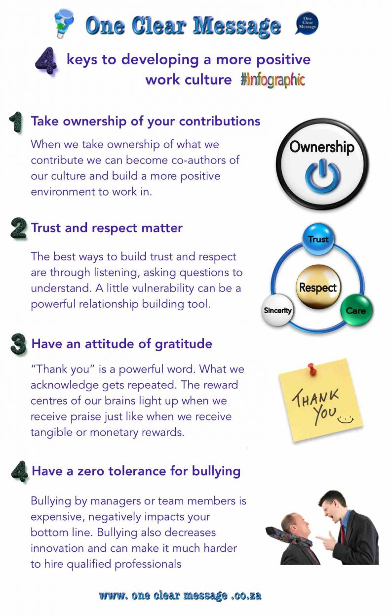 4 keys to developing a more positive work culture Infographic