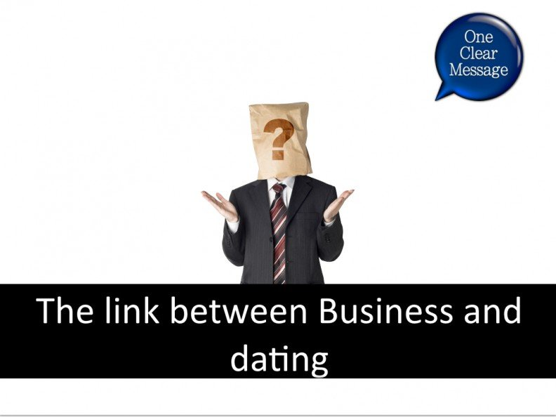 link between business and dating Keynotes on Employee Engagement, Emotional Intelligence (EG), EQ Performance Management and presentation skills