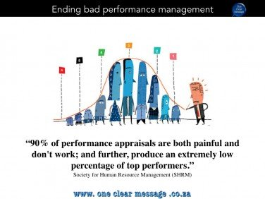 Roadblocks to effective performance management