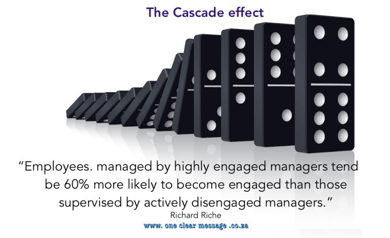 cascade effect right manager for employee engagement