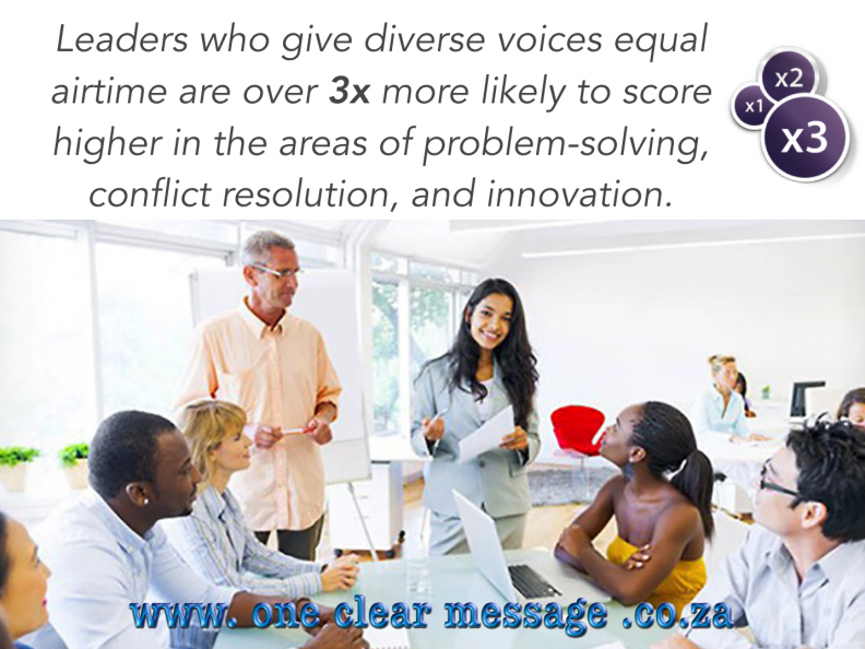 The impact of giving voice to diverse teams