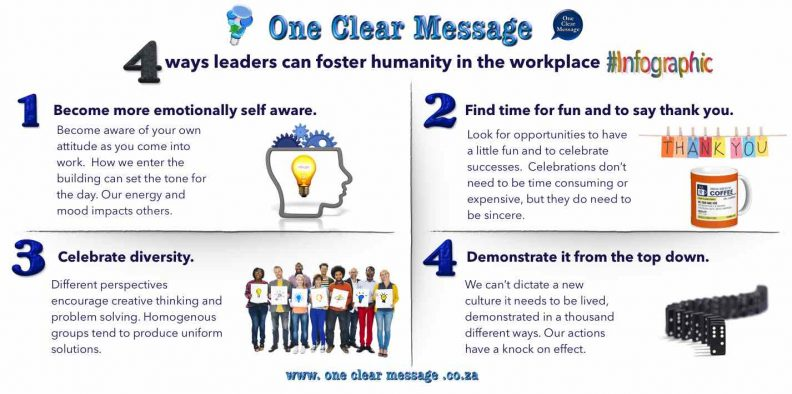 4 ways leaders can foster humanity in the workplace Infographic