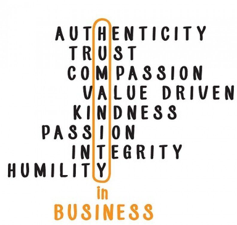 Humanity in the workplace part of the triple-bottom-line and sustainable business practices