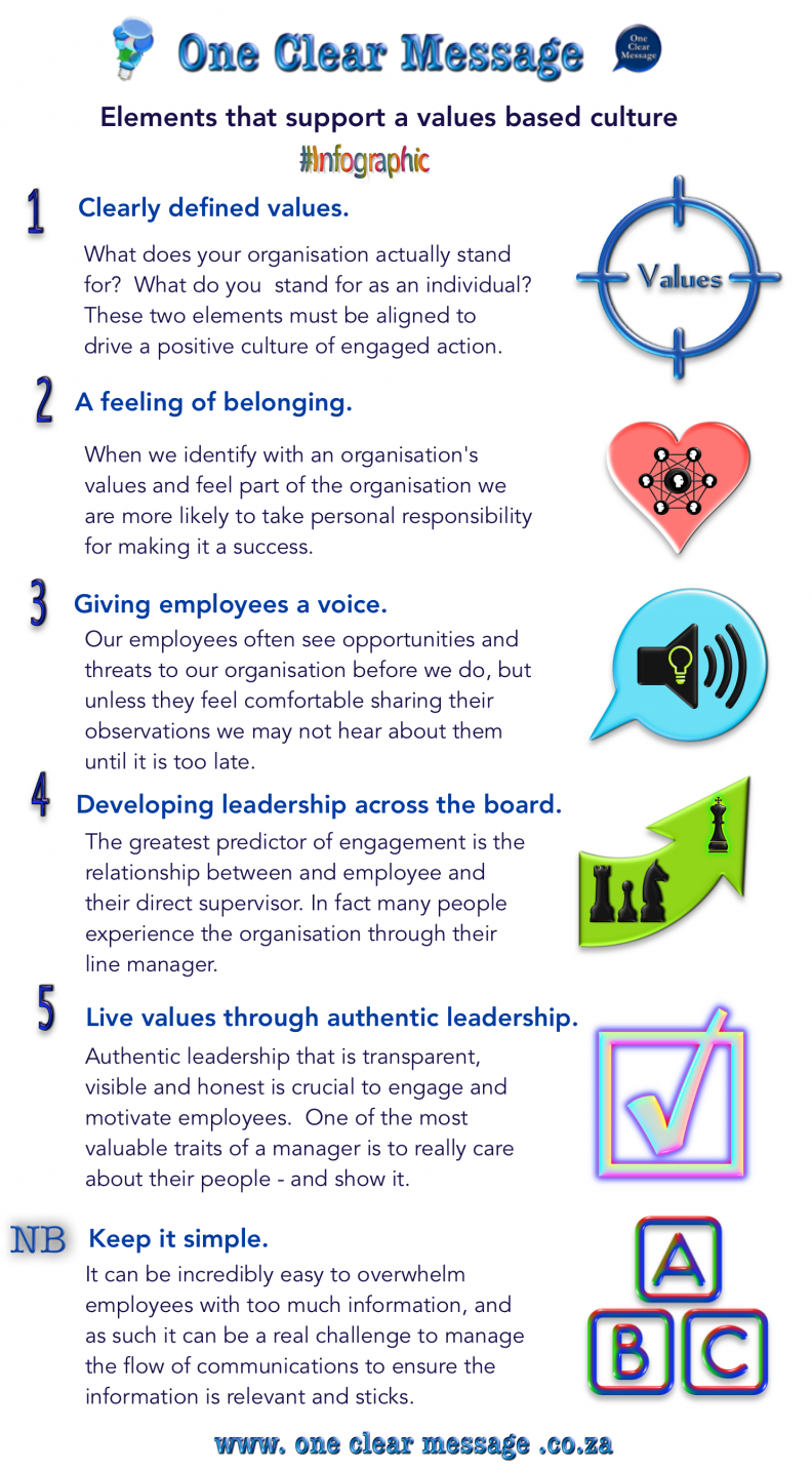 elements that support a values based culture infographic
