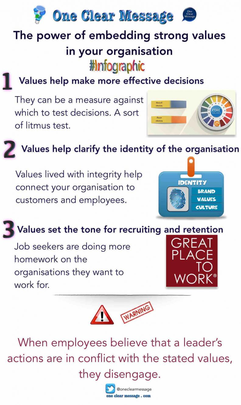 The power of embedding strong values in your organisation #Infographic