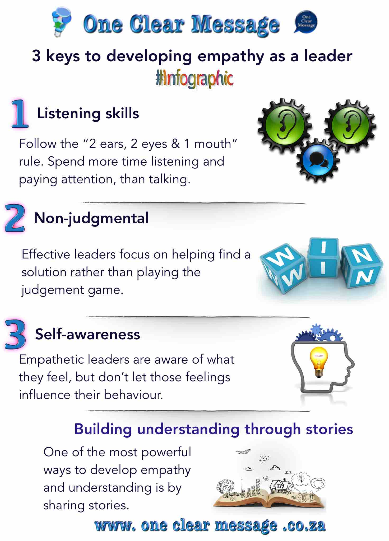 3 keys to developing empathy as a leader  Infographic