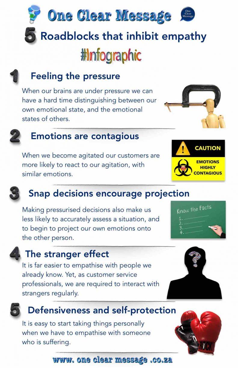 5 Roadblocks that inhibit empathy Infographic