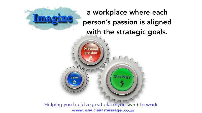 imagine passion aligned strategy ocm performance coaching
