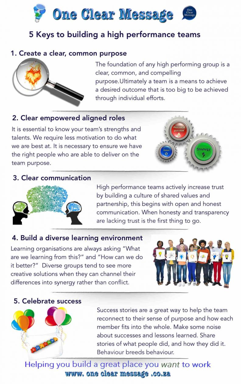 5 actions to building a high performance team